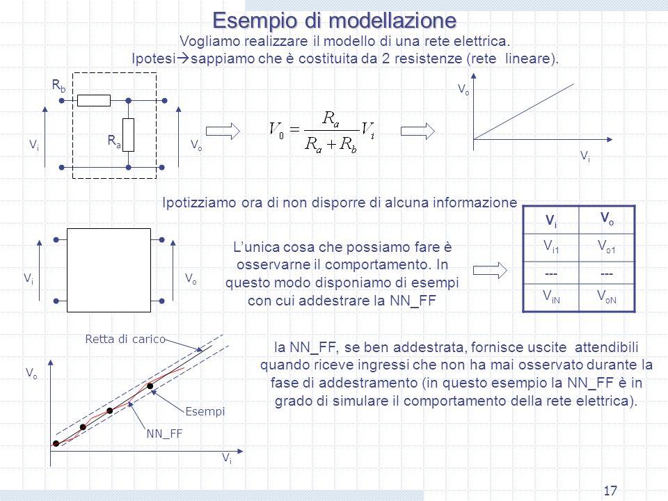 17 Esempio di modellazione RaRa RbRb VoVo ViVi Vogliamo realizzare il modello di una rete elettrica.