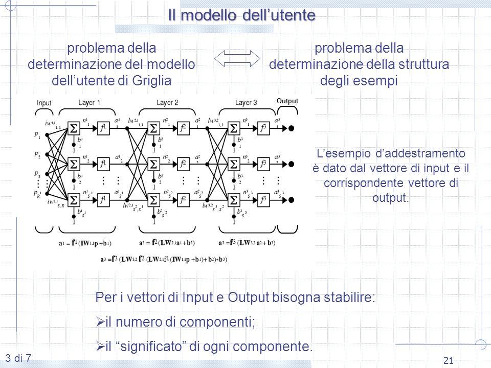 21 problema della determinazione del modello dellutente di Griglia problema della determinazione della struttura degli esempi Per i vettori di Input e Output bisogna stabilire: il numero di componenti; il significato di ogni componente.