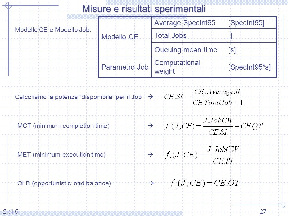 27 [SpecInt95*s] Computational weight Parametro Job [s]Queuing mean time []Total Jobs [SpecInt95]Average SpecInt95 Modello CE Modello CE e Modello Job