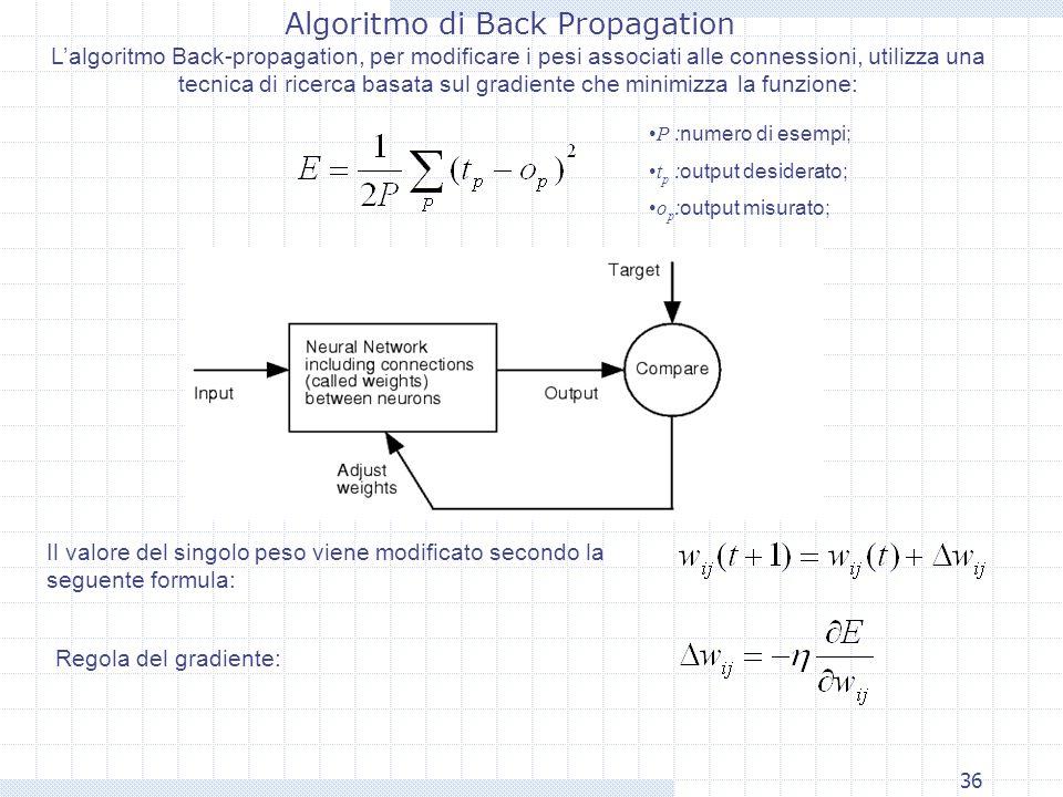 36 Algoritmo di Back Propagation Lalgoritmo Back-propagation, per modificare i pesi associati alle connessioni, utilizza una tecnica di ricerca basata sul gradiente che minimizza la funzione: P :numero di esempi; t p :output desiderato; o p :output misurato; Il valore del singolo peso viene modificato secondo la seguente formula: Regola del gradiente: