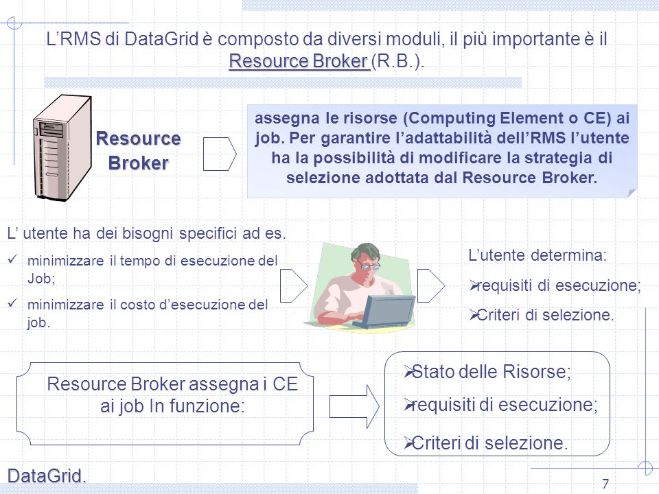 7 Resource Broker LRMS di DataGrid è composto da diversi moduli, il più importante è il Resource Broker (R.B.). ResourceBroker assegna le risorse (Com