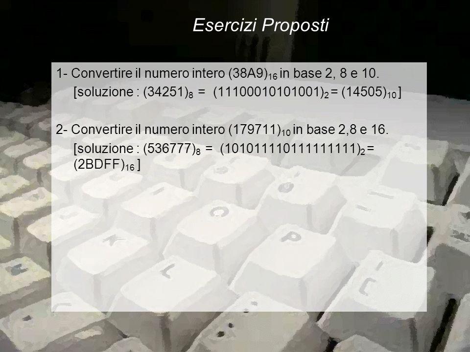Esercizi Proposti 1- Convertire il numero intero (38A9) 16 in base 2, 8 e 10.
