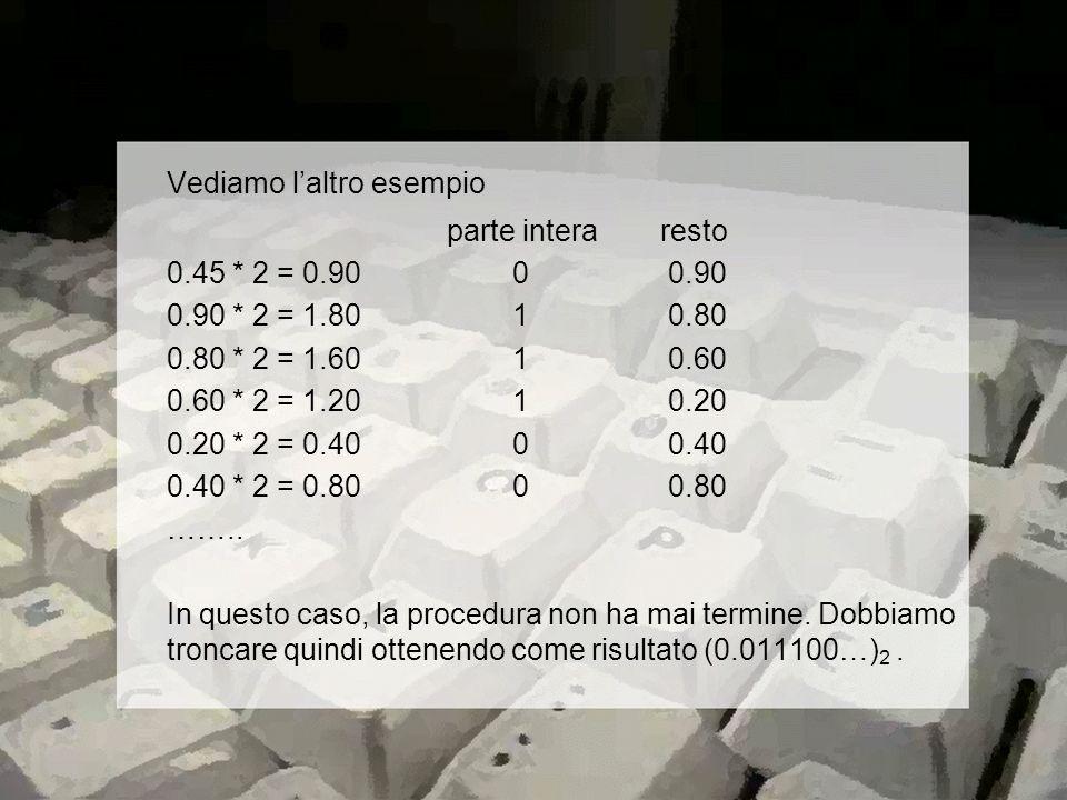 Vediamo laltro esempio parte interaresto 0.45 * 2 = 0.90 0 0.90 0.90 * 2 = 1.80 1 0.80 0.80 * 2 = 1.60 1 0.60 0.60 * 2 = 1.20 1 0.20 0.20 * 2 = 0.40 0 0.40 0.40 * 2 = 0.80 0 0.80 ……..