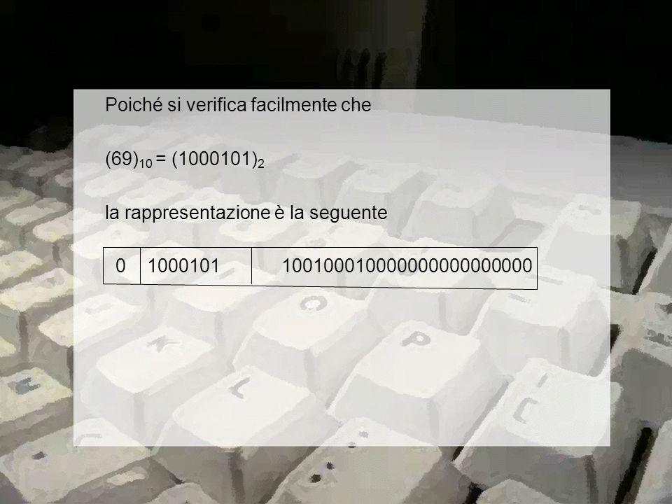 Poiché si verifica facilmente che (69) 10 = (1000101) 2 la rappresentazione è la seguente 01000101100100010000000000000000