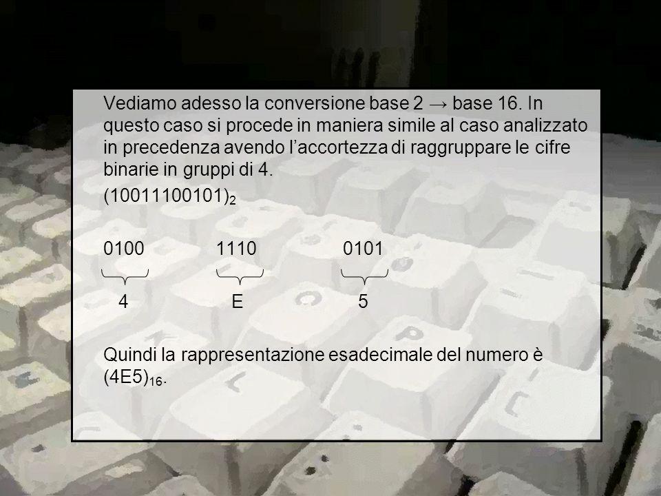 Quindi abbiamo (54) 10 = (110110) 2 (3) 10 = (11) 2 Sommiamo adesso i due numeri 110110 + 000011 = 111001 Si verifica facilmente che questa è la rappresentazione in base 2 del numero decimale 57.