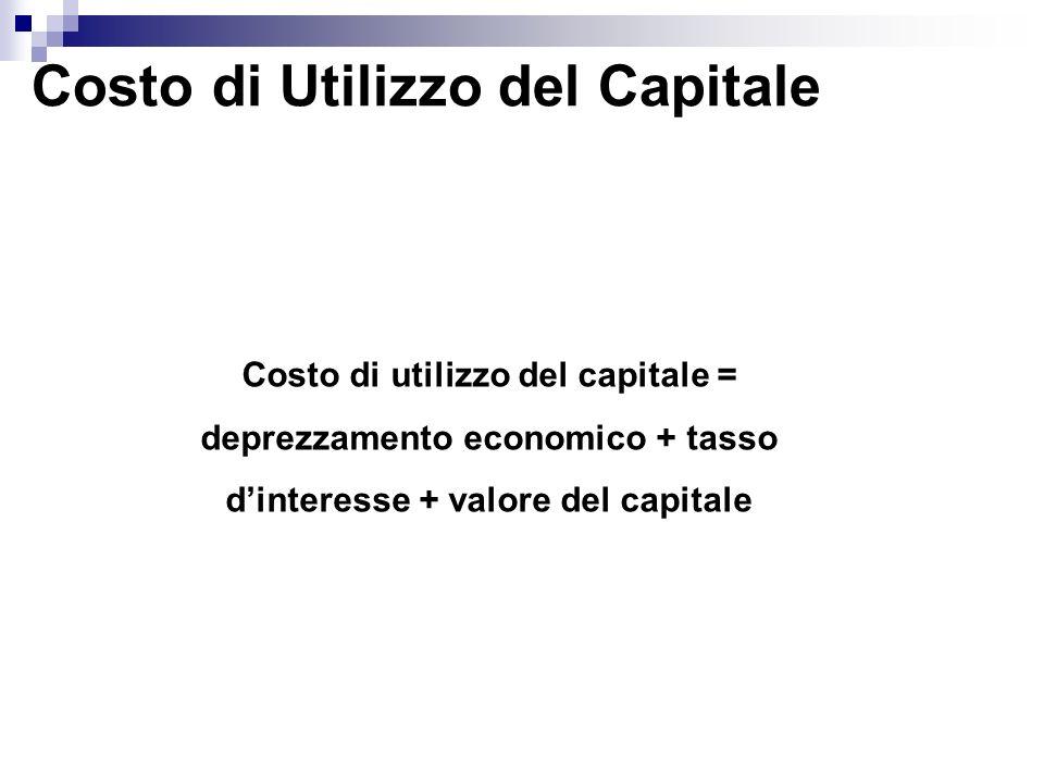 Costo di Utilizzo del Capitale Costo di utilizzo del capitale = deprezzamento economico + tasso dinteresse + valore del capitale