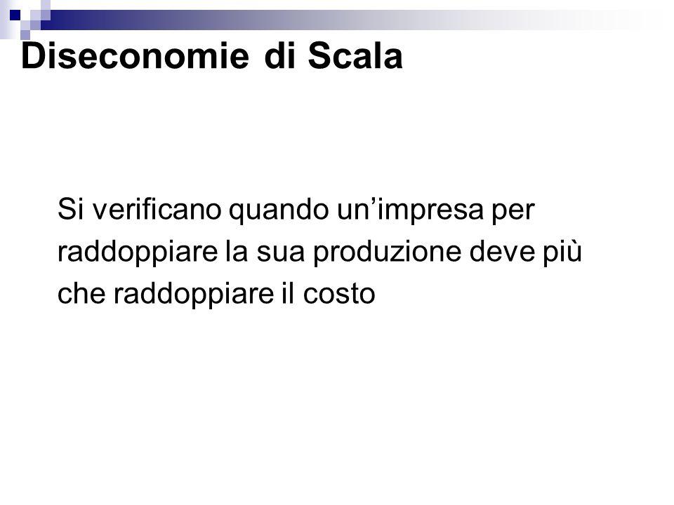 Diseconomie di Scala Si verificano quando unimpresa per raddoppiare la sua produzione deve più che raddoppiare il costo