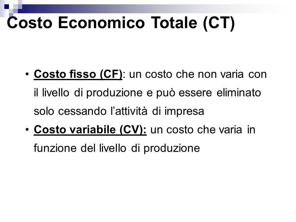 Costo Economico Totale (CT) Costo fisso (CF): un costo che non varia con il livello di produzione e può essere eliminato solo cessando lattività di im