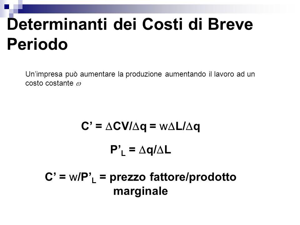 Determinanti dei Costi di Breve Periodo Unimpresa può aumentare la produzione aumentando il lavoro ad un costo costante C = CV/ q = w L/ q P L = q/ L
