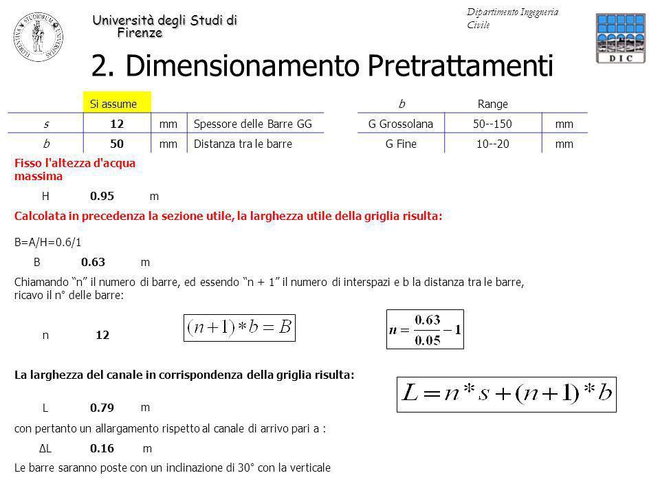 2. Dimensionamento Pretrattamenti Università degli Studi di Firenze Dipartimento Ingegneria Civile Si assumebRange s12mmSpessore delle Barre GGG Gross
