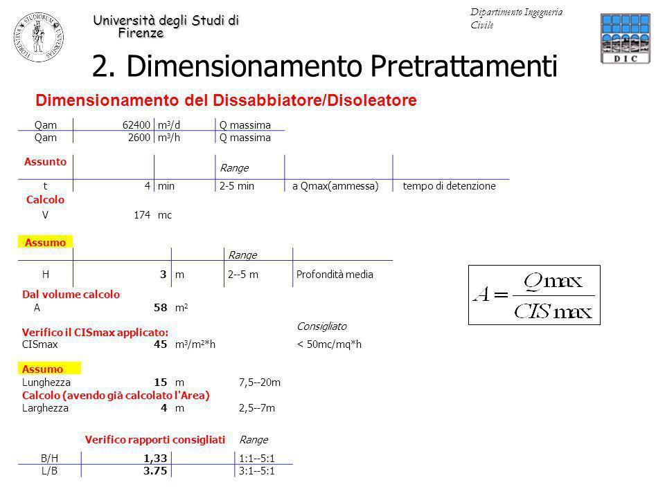 2. Dimensionamento Pretrattamenti Università degli Studi di Firenze Dipartimento Ingegneria Civile Dimensionamento del Dissabbiatore/Disoleatore Qam62