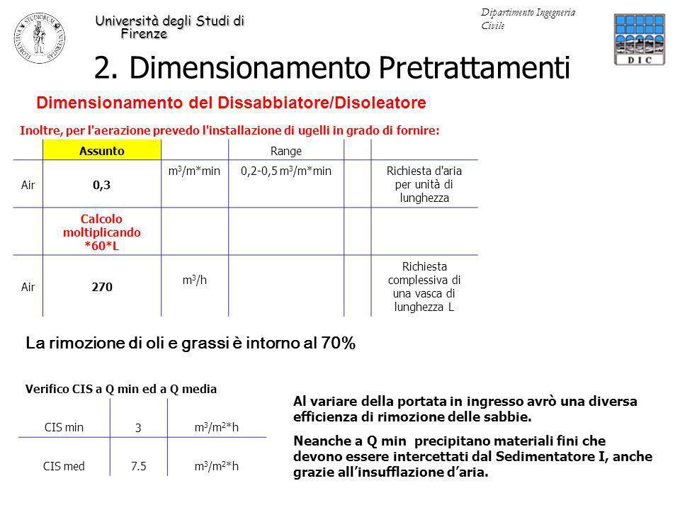2. Dimensionamento Pretrattamenti Università degli Studi di Firenze Dipartimento Ingegneria Civile Dimensionamento del Dissabbiatore/Disoleatore Inolt