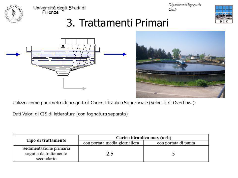 Dati Valori di CIS di letteratura (con fognatura separata) 3. Trattamenti Primari Università degli Studi di Firenze Dipartimento Ingegneria Civile Uti