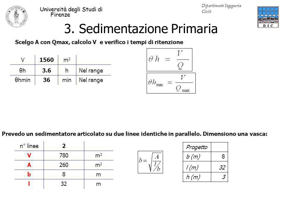 Scelgo A con Qmax, calcolo V e verifico i tempi di ritenzione V1560m3m3 θh3.6hNel range θhmin36minNel range 3. Sedimentazione Primaria Università degl