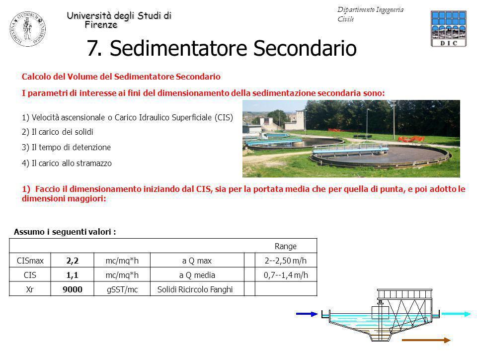 Calcolo del Volume del Sedimentatore Secondario I parametri di interesse ai fini del dimensionamento della sedimentazione secondaria sono: 1) Velocità
