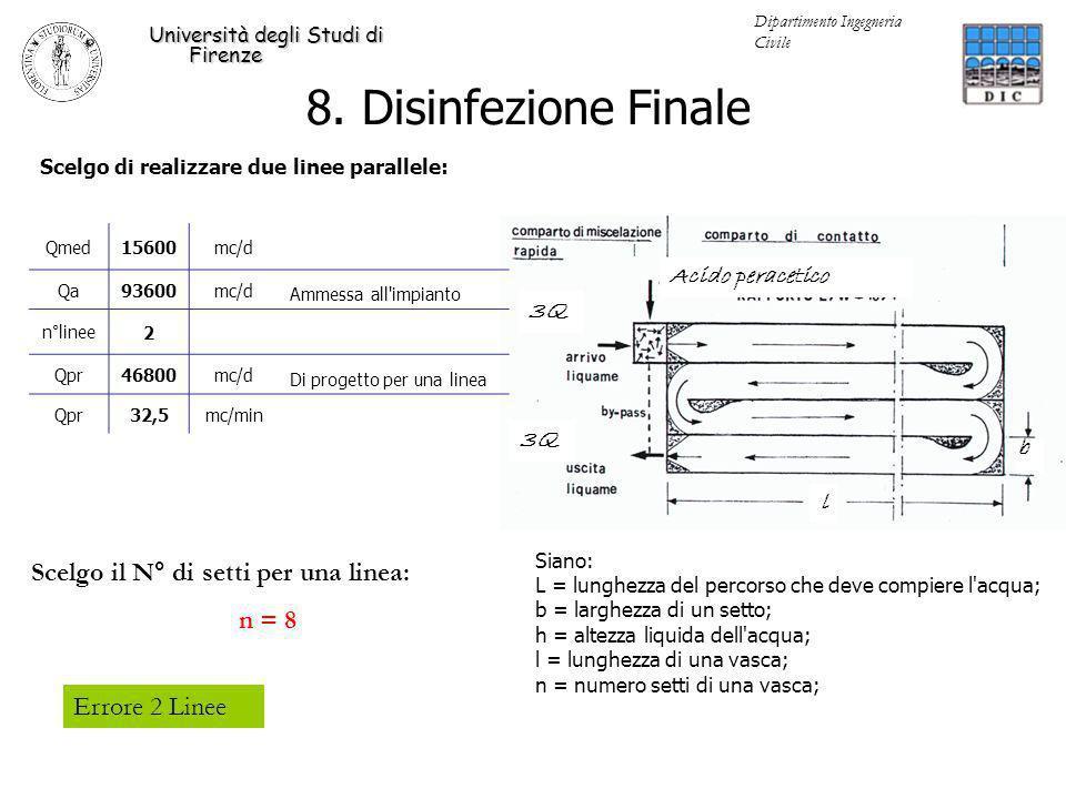 l Acido peracetico b 3Q Scelgo di realizzare due linee parallele: Qmed15600mc/d Qa93600mc/d Ammessa all'impianto n°linee2 Qpr46800mc/d Di progetto per