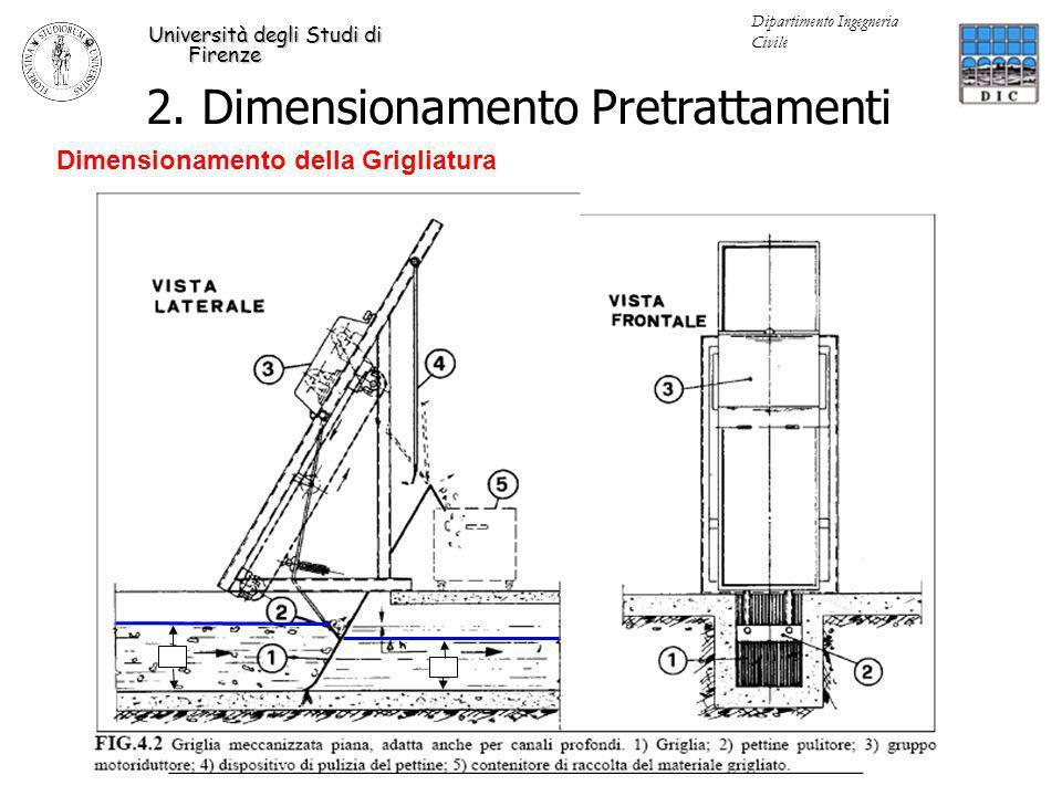 Condizioni di progetto consigliate: Sulla Velocità di avvicinamento, affinché si evitino fenomeni di sedimentazione allinterno del canale di avvicinamento (Da verificare con la Qmin di progetto) Sulla Velocità di attraversamento, per evitare eccessiva usura e trascinamento materiali grigliati (Da verificare con la Qmax=Qam di progetto) Grigliatura Grossolana, a monte dello scolmatore (Ipotizzo perdite di carico trascurabili durante lattraversamento delle barre) Dimensionamento della Grigliatura 2.