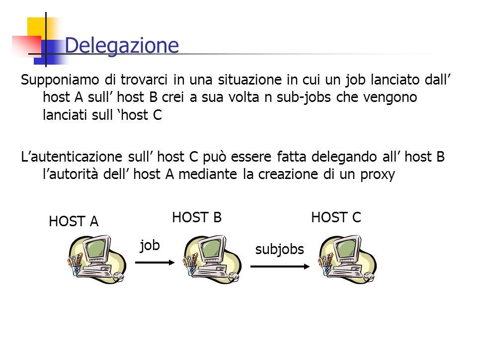 Delegazione Supponiamo di trovarci in una situazione in cui un job lanciato dall host A sull host B crei a sua volta n sub-jobs che vengono lanciati s