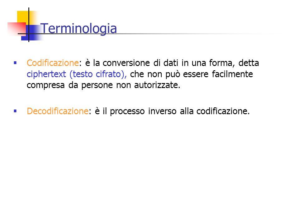 Terminologia Codificazione: è la conversione di dati in una forma, detta ciphertext (testo cifrato), che non può essere facilmente compresa da persone