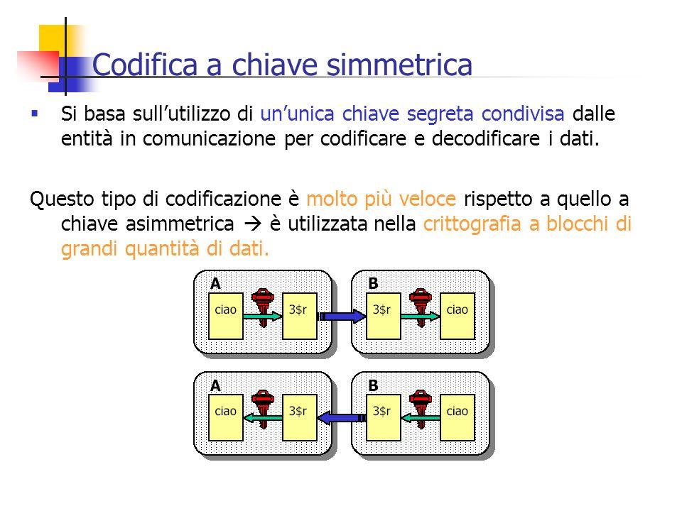 Codifica a chiave simmetrica Si basa sullutilizzo di ununica chiave segreta condivisa dalle entità in comunicazione per codificare e decodificare i da
