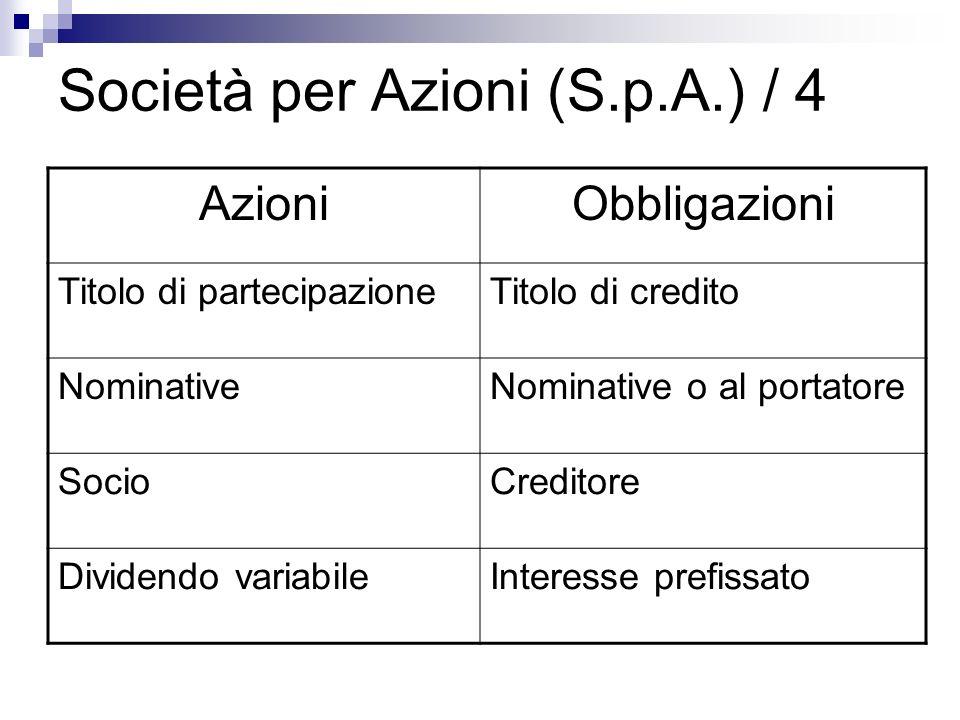 Società per Azioni (S.p.A.) / 4 AzioniObbligazioni Titolo di partecipazioneTitolo di credito NominativeNominative o al portatore SocioCreditore Divide