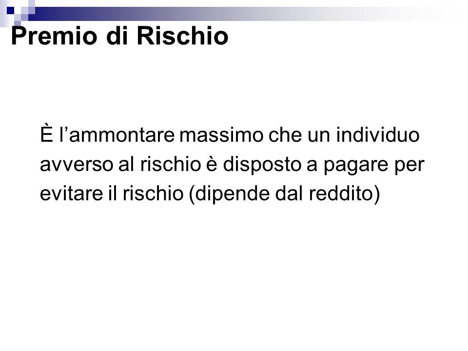 Premio di Rischio È lammontare massimo che un individuo avverso al rischio è disposto a pagare per evitare il rischio (dipende dal reddito)