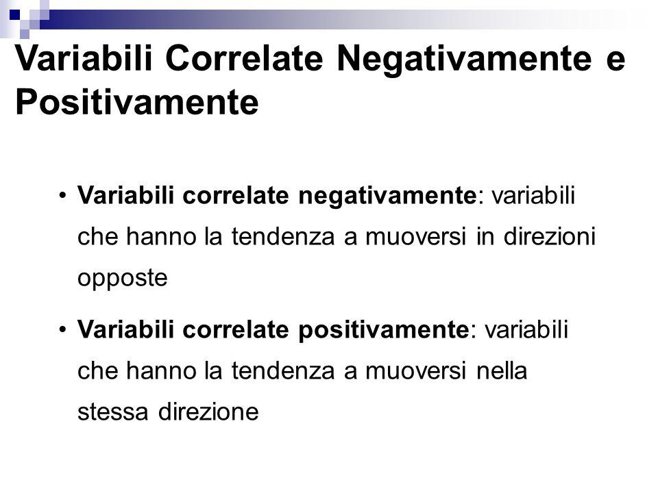Variabili Correlate Negativamente e Positivamente Variabili correlate negativamente: variabili che hanno la tendenza a muoversi in direzioni opposte Variabili correlate positivamente: variabili che hanno la tendenza a muoversi nella stessa direzione