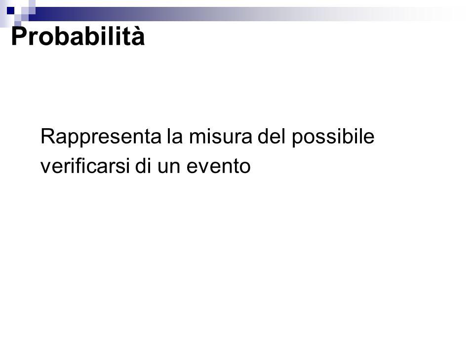 Probabilità Rappresenta la misura del possibile verificarsi di un evento