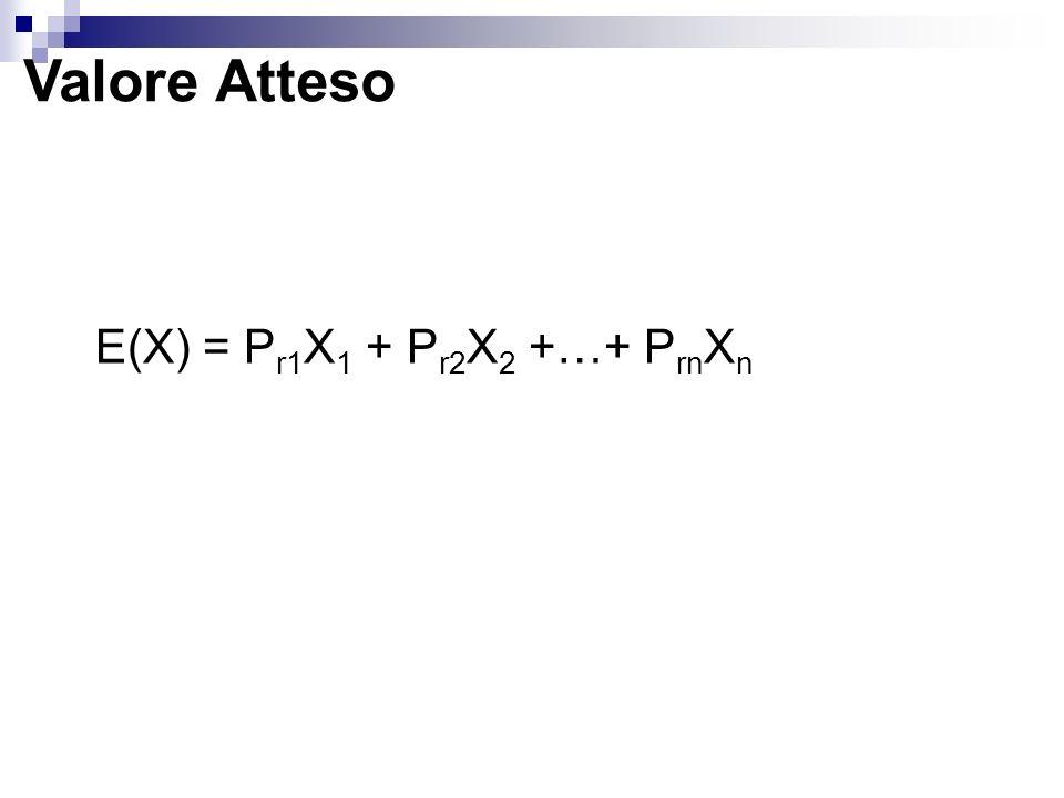 Valore Atteso E(X) = P r1 X 1 + P r2 X 2 +…+ P rn X n