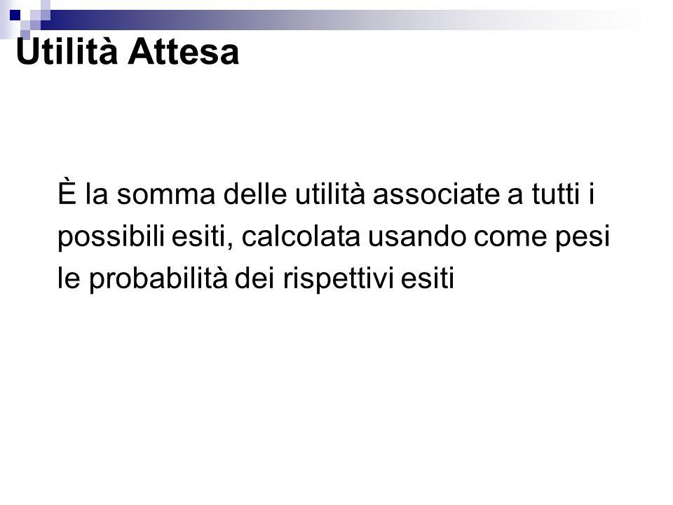 Utilità Attesa È la somma delle utilità associate a tutti i possibili esiti, calcolata usando come pesi le probabilità dei rispettivi esiti