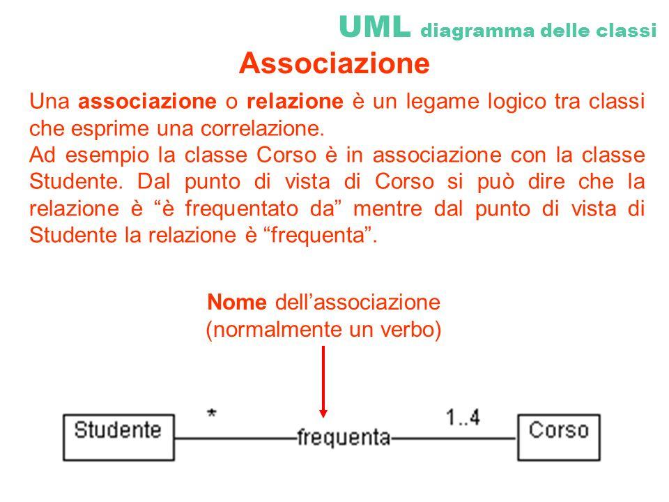 Una associazione o relazione è un legame logico tra classi che esprime una correlazione. Ad esempio la classe Corso è in associazione con la classe St