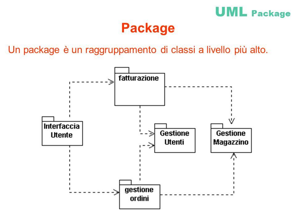 Un package è un raggruppamento di classi a livello più alto. UML Package Package