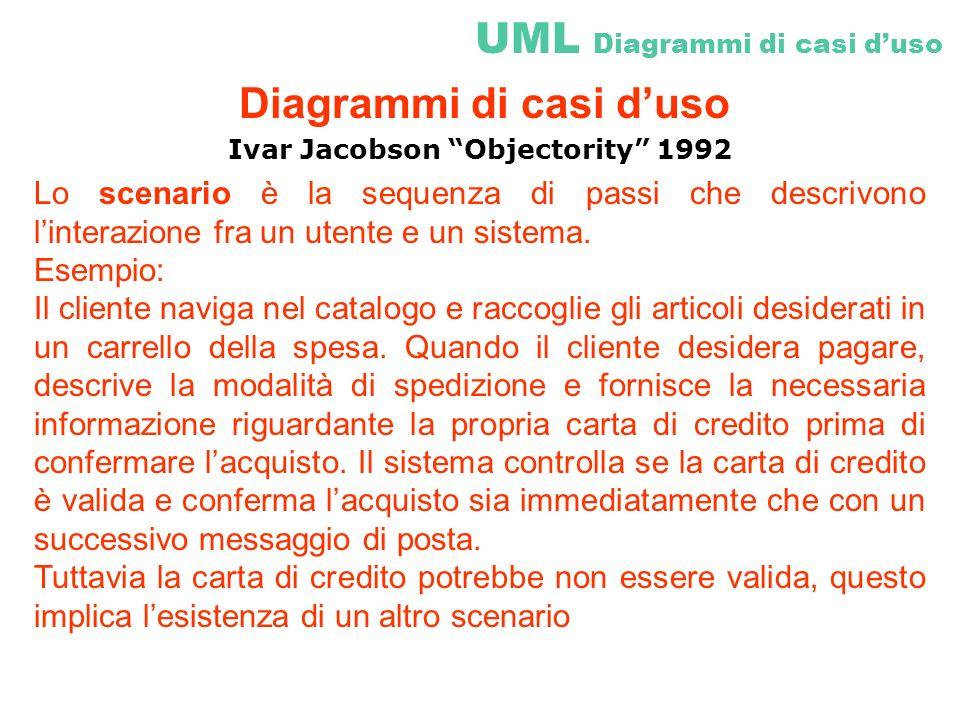 UML Diagrammi di casi duso Diagrammi di casi duso Lo scenario è la sequenza di passi che descrivono linterazione fra un utente e un sistema. Esempio: