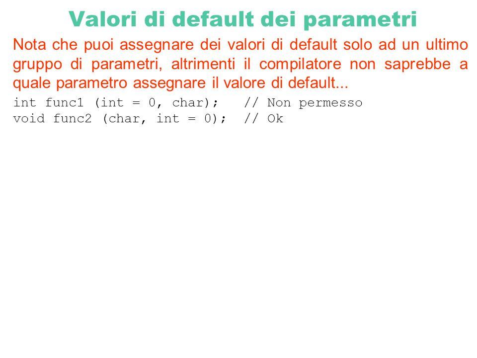 Valori di default dei parametri Nota che puoi assegnare dei valori di default solo ad un ultimo gruppo di parametri, altrimenti il compilatore non sap