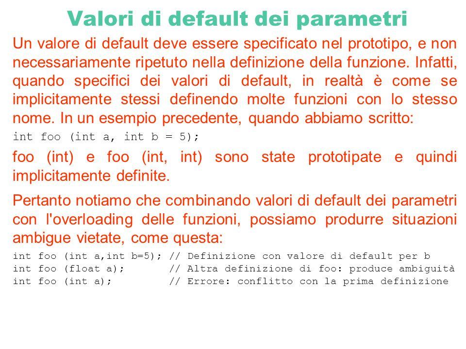 Valori di default dei parametri Un valore di default deve essere specificato nel prototipo, e non necessariamente ripetuto nella definizione della fun
