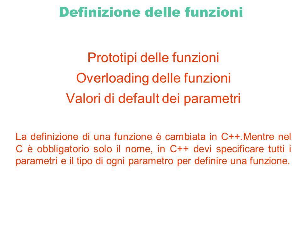 Definizione delle funzioni Prototipi delle funzioni Overloading delle funzioni Valori di default dei parametri La definizione di una funzione è cambia