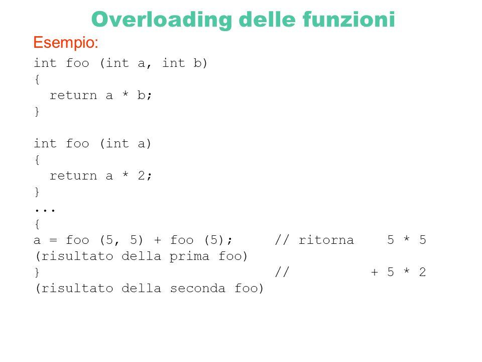 Overloading delle funzioni Ma possono sorgere dei problemi.