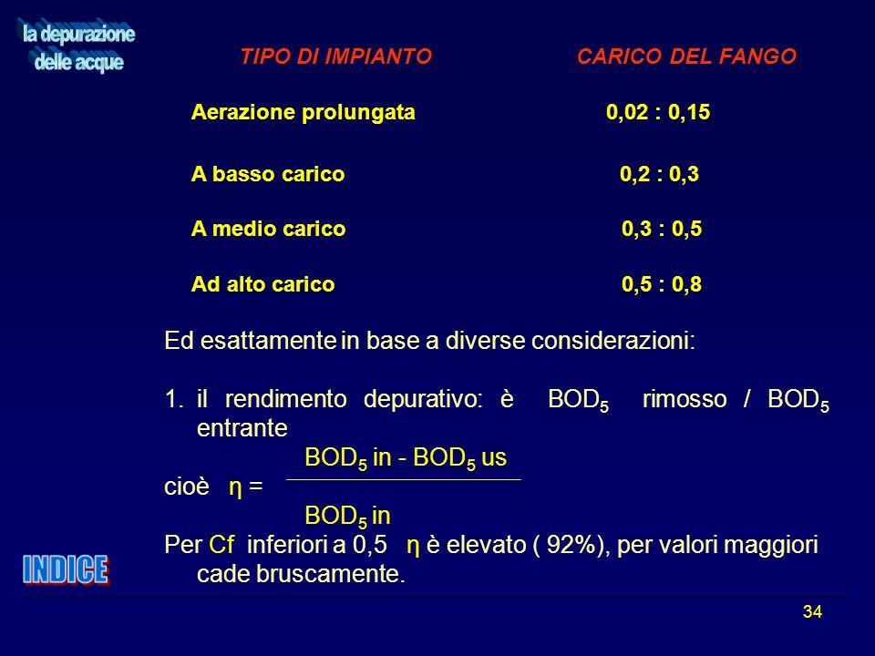 34 TIPO DI IMPIANTO CARICO DEL FANGO Ed esattamente in base a diverse considerazioni: 1.il rendimento depurativo: è BOD 5 rimosso / BOD 5 entrante BOD