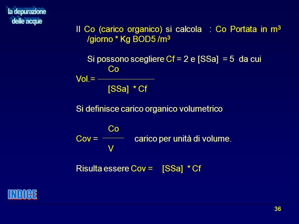 36 Il Co (carico organico) si calcola : Co Portata in m 3 /giorno * Kg BOD5 /m 3 Si possono scegliere Cf = 2 e [SSa] = 5 da cui Co Vol.= [SSa] * Cf Si