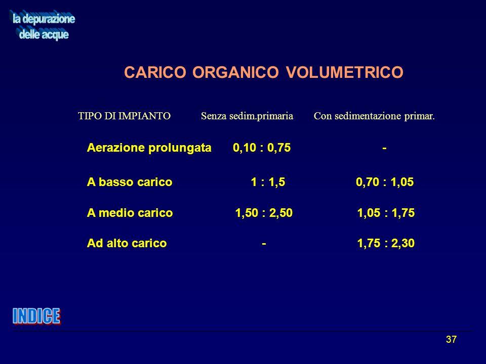 37 CARICO ORGANICO VOLUMETRICO TIPO DI IMPIANTO Senza sedim.primaria Con sedimentazione primar. Aerazione prolungata0,10 : 0,75 - A basso carico 1 : 1