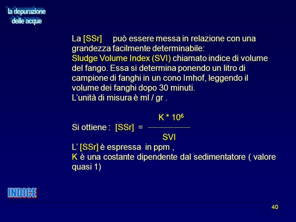 40 La [SSr] può essere messa in relazione con una grandezza facilmente determinabile: Sludge Volume Index (SVI) chiamato indice di volume del fango. E