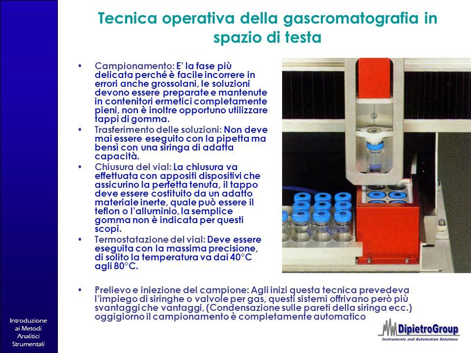Introduzione ai Metodi Analitici Strumentali Tecnica operativa della gascromatografia in spazio di testa Campionamento: E la fase più delicata perché
