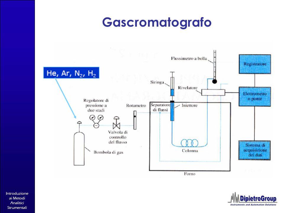 Introduzione ai Metodi Analitici Strumentali Gascromatografo