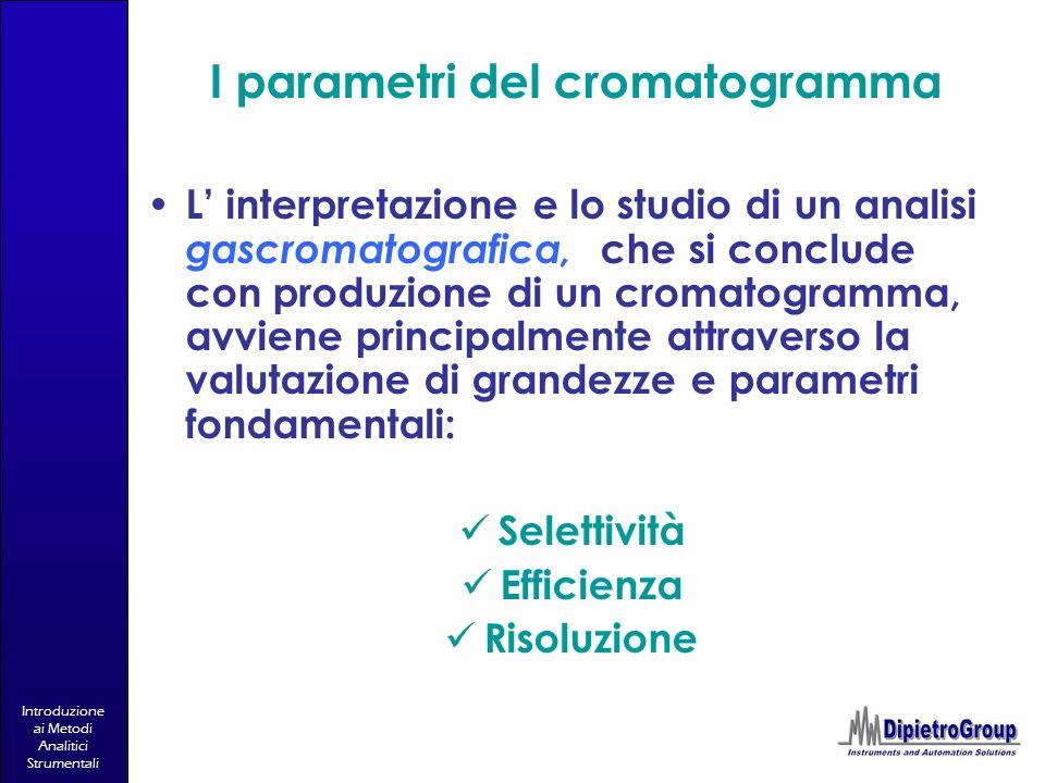 Introduzione ai Metodi Analitici Strumentali I parametri del cromatogramma L interpretazione e lo studio di un analisi gascromatografica, che si concl