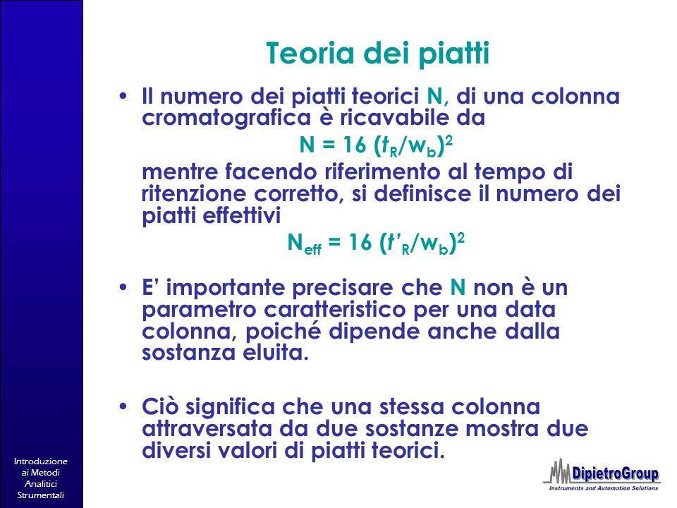 Introduzione ai Metodi Analitici Strumentali Teoria dei piatti Il numero dei piatti teorici N, di una colonna cromatografica è ricavabile da N = 16 (