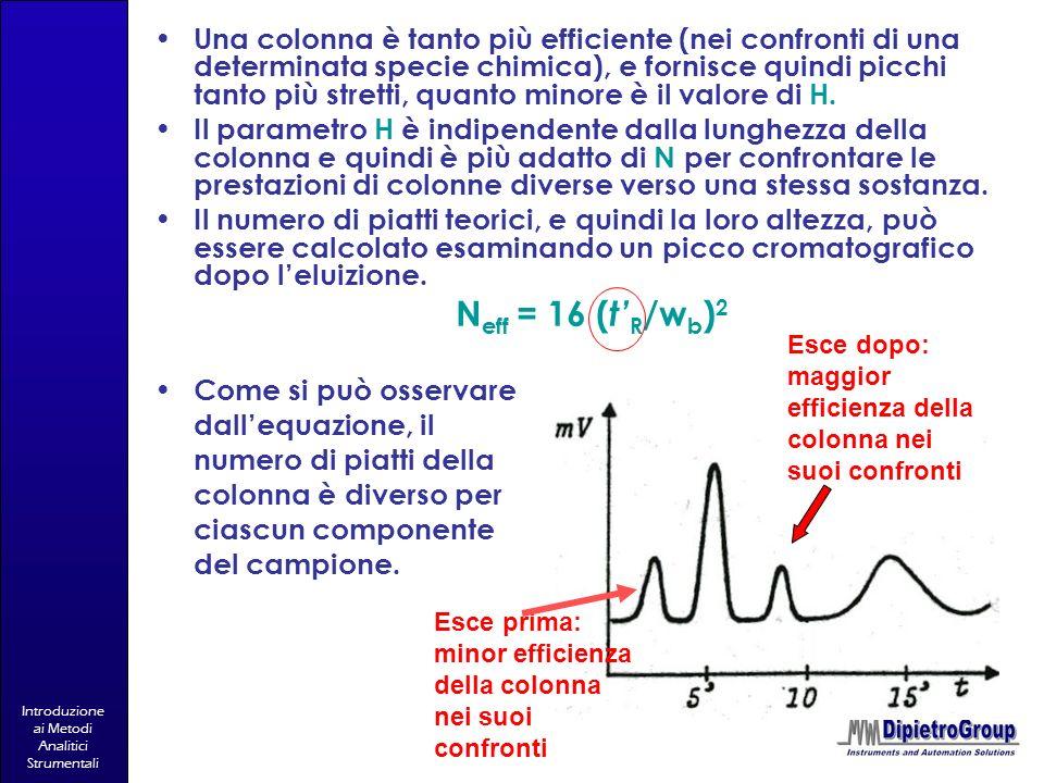 Introduzione ai Metodi Analitici Strumentali Come si può osservare dallequazione, il numero di piatti della colonna è diverso per ciascun componente d