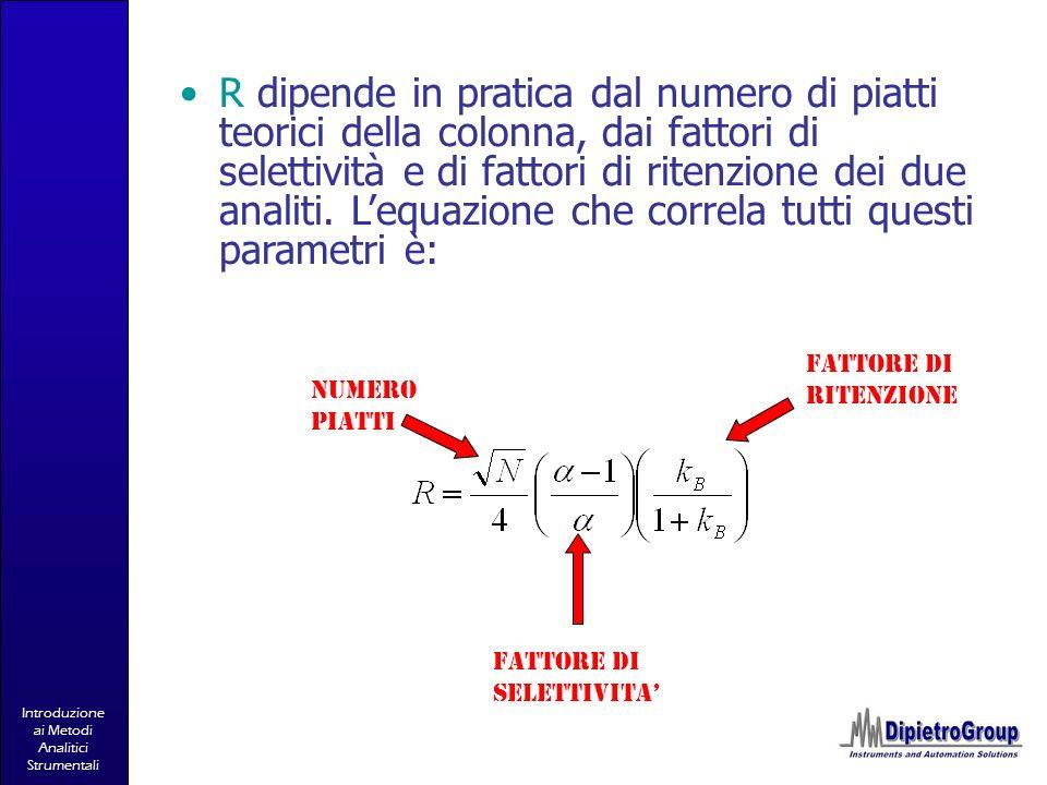 Introduzione ai Metodi Analitici Strumentali R dipende in pratica dal numero di piatti teorici della colonna, dai fattori di selettività e di fattori