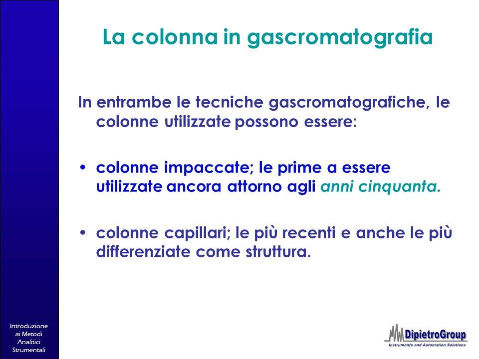 Introduzione ai Metodi Analitici Strumentali La colonna in gascromatografia In entrambe le tecniche gascromatografiche, le colonne utilizzate possono