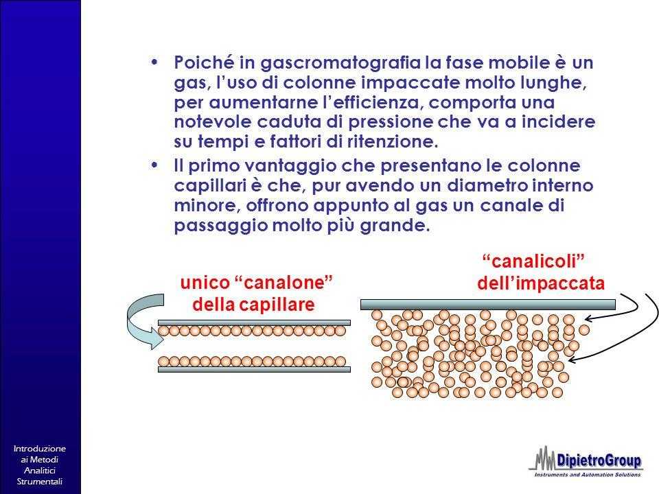 Introduzione ai Metodi Analitici Strumentali Poiché in gascromatografia la fase mobile è un gas, luso di colonne impaccate molto lunghe, per aumentarn