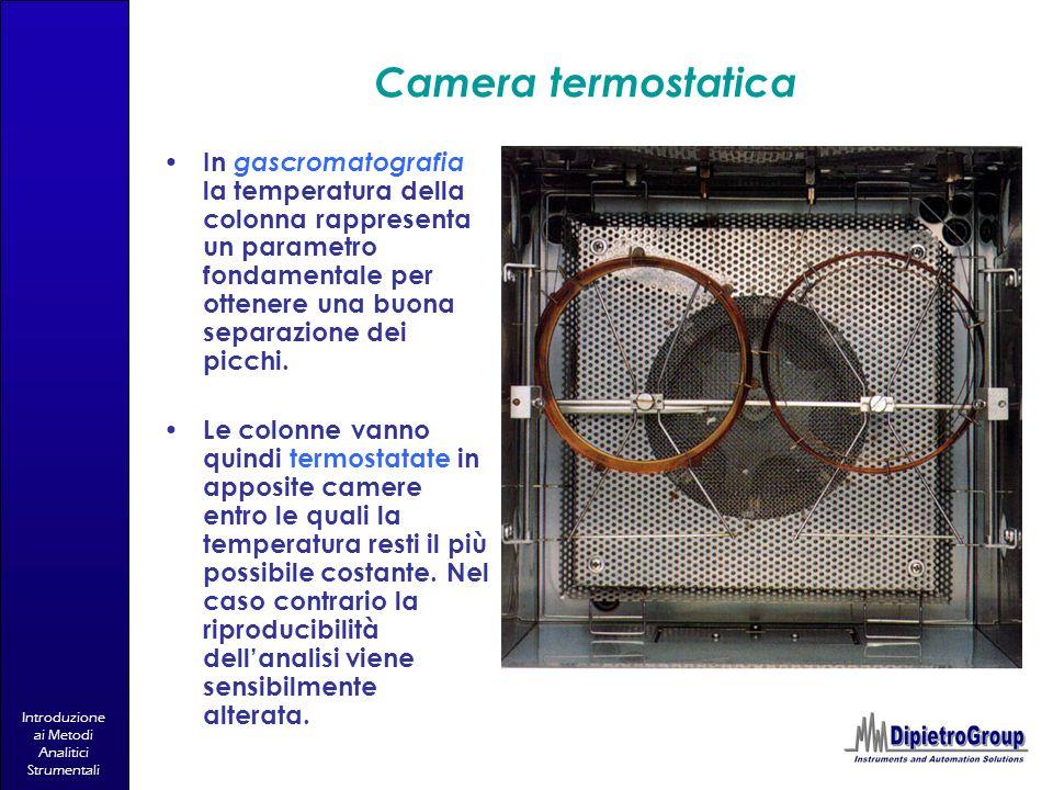 Introduzione ai Metodi Analitici Strumentali Camera termostatica In gascromatografia la temperatura della colonna rappresenta un parametro fondamental